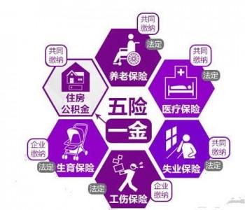 怎么找北京正规社保代缴公司排名机构?分享几个小妙招